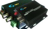 Bộ chuyển đổi video sang quang 720P, 960P G-Net