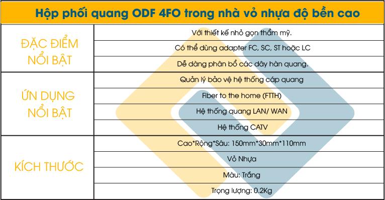 Thông số Hộp phối quang ODF quang 4FO vỏ nhựa