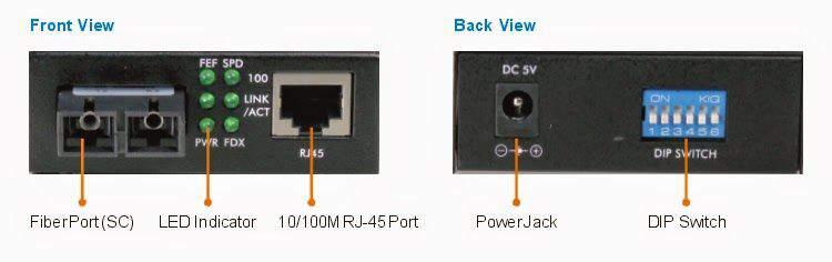 Hình ảnh chi tiết một bộ chuyển đổi quang điện